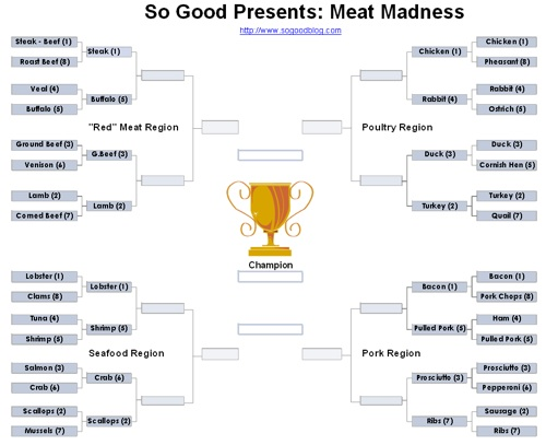 meat-madness-bracket-round-2.jpg
