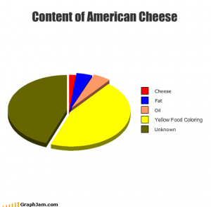 americancheese